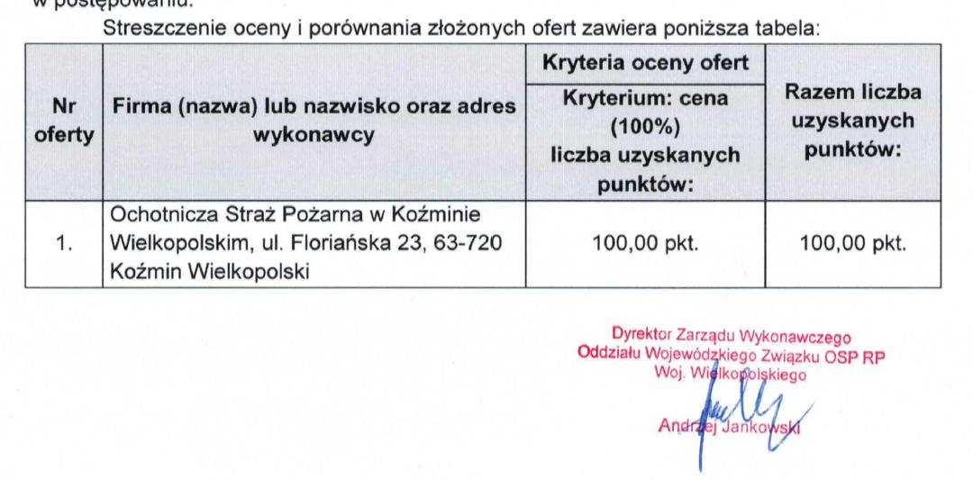 Pytanie otwarte do Zarządu Związku Ochotniczych Straży Pożarnych Rzeczypospolitej Polskiej Województwa Wielkopolskiego im. generała Stanisława Taczaka