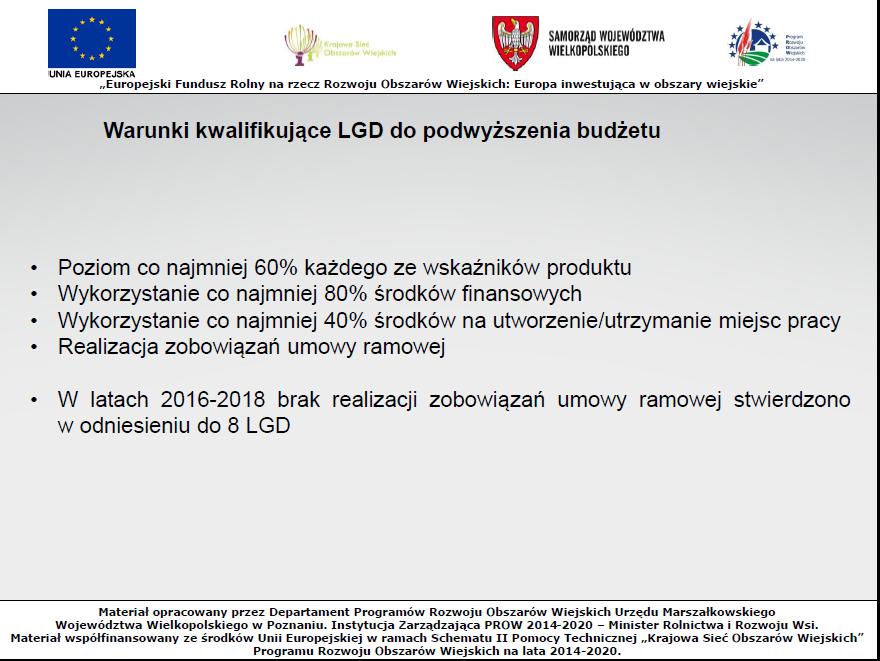 Apel do Lokalnych Grup Działania na terenie Wielkopolski, które nie osiągnęły kamieni milowych na koniec 2018 roku.